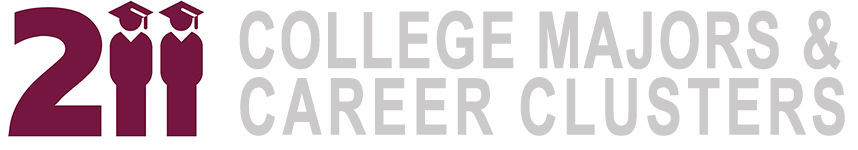 College Major and Career Exploration